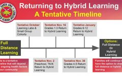 SAUSD's plan for hybrid learning from Segerstrom's website