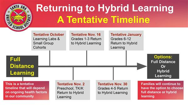 SAUSD's plan for hybrid learning from Segerstrom's website