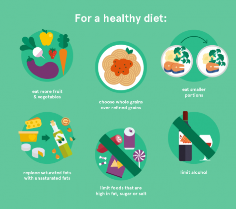 A few tips on how to maintain a healthy diet. (Photo courtesy: Google)